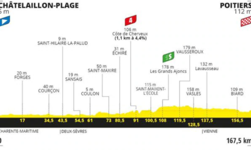 Así será la etapa 11 del Tour de Francia 2020